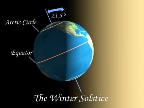 winter_solstice_diagram